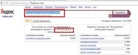 Вордстат Яндекс