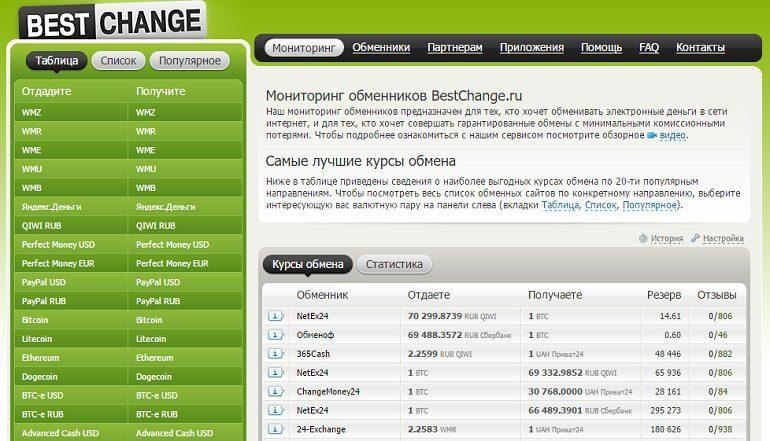 Bestchange лучший мониторинг обменников