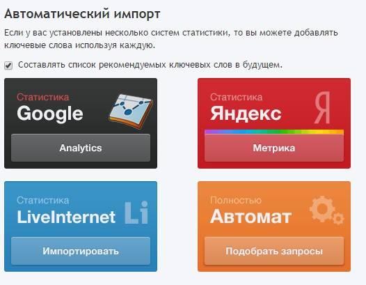 проверить позиции сайта по запросам
