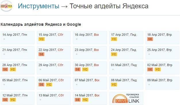 Точные апдейты Яндекса