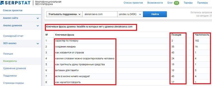 Serpstat.com анализ конкурентов