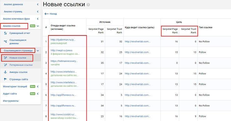 Serpstat анализ ссылок конкурентов