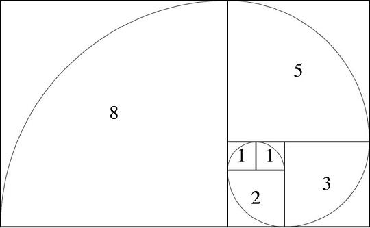 числа фибоначчи и золотое сечение