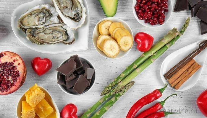 Какие продукты являются афродизиаками для мужчин и для женщин