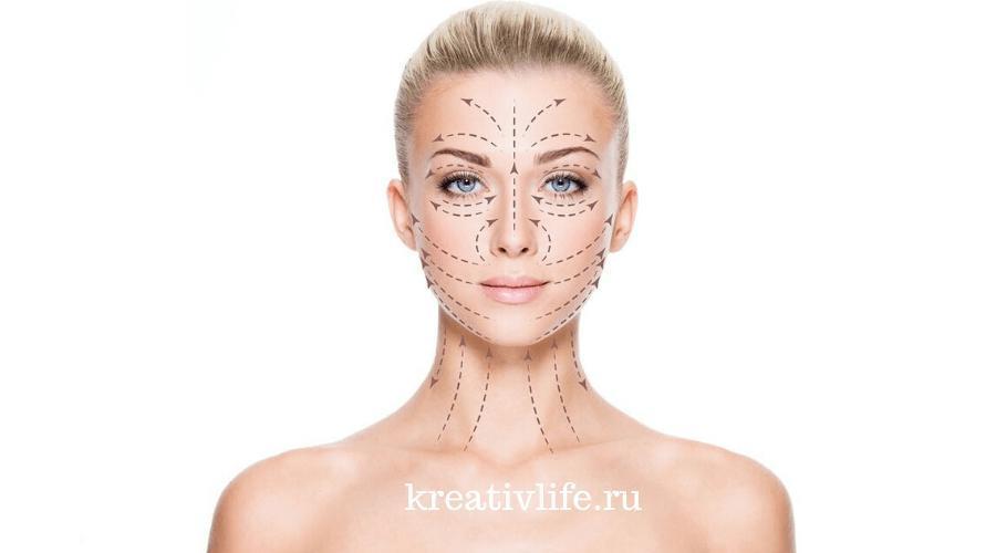 Массажные линии кожи лица