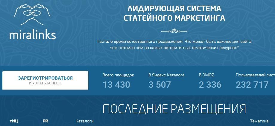 Miralinks регистрация