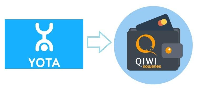 как перевести деньги с yota на qiwi кошелек